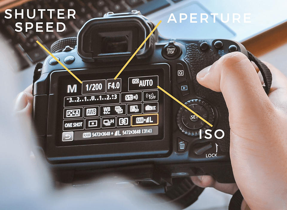 Aperture photography aperture cheat sheet.png