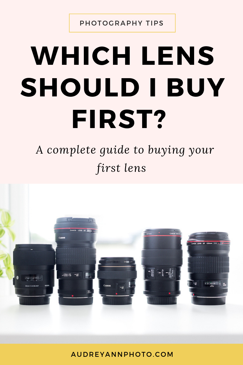 A Complete Guide to Buying Your First Lens — LIVE SNAP LOVE