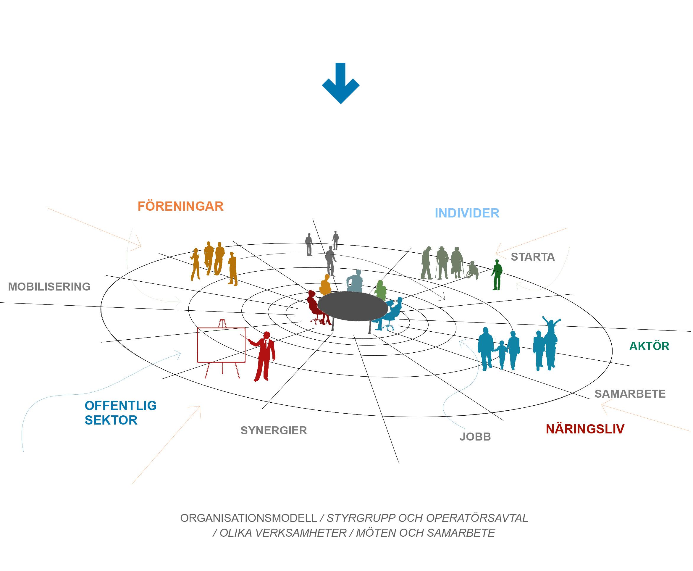 Experiment Akalla_Diagram4.jpg
