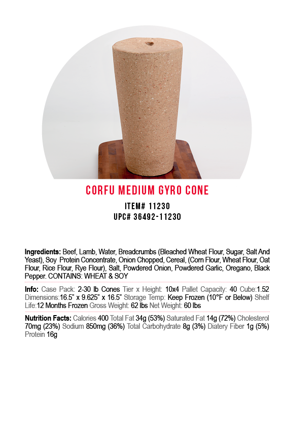 corfu-gyro-cones-medium.png