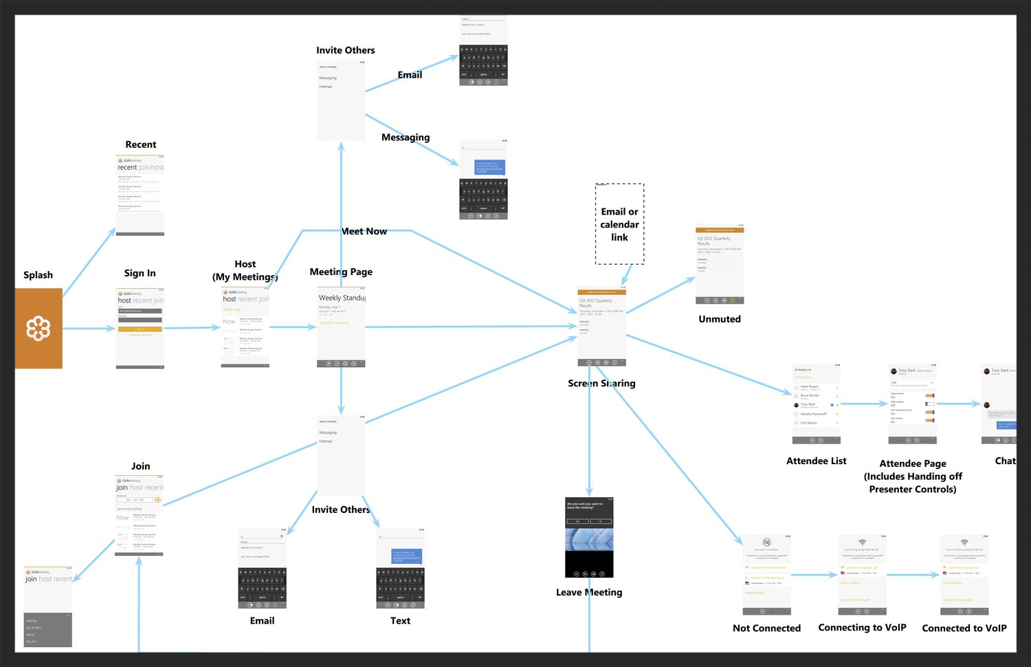 User Flowchart. This artifact documents the desired user flow for product team reference.