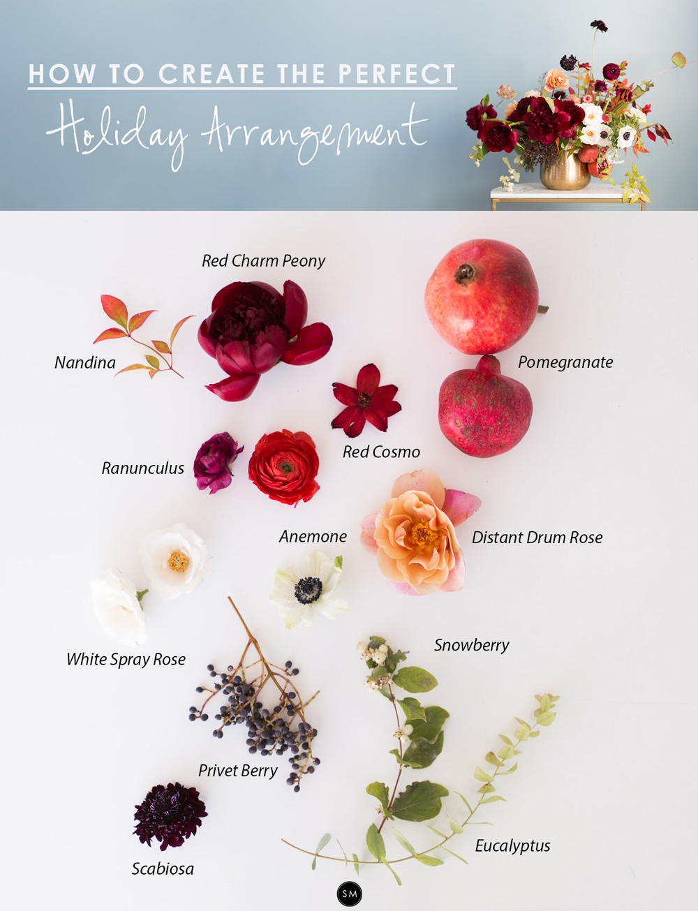 How to create the perfect holiday arrangement