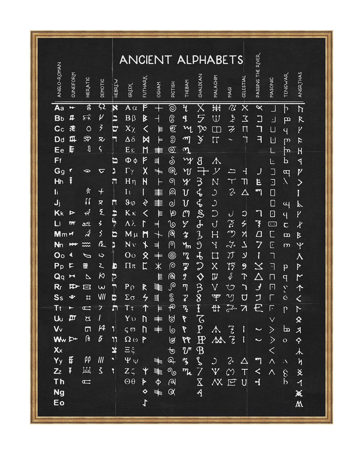 Ancient_Alphabets_1.jpg