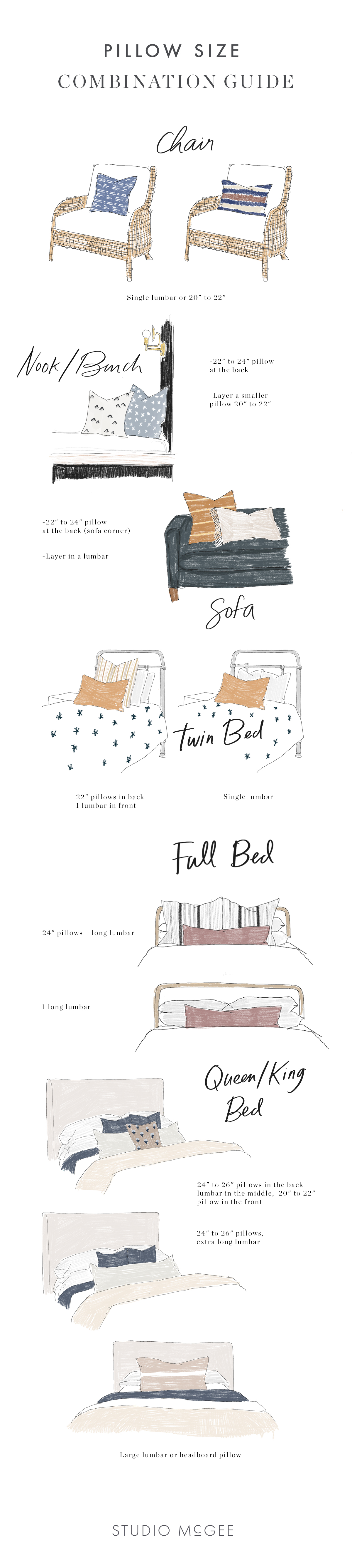 The Pillow Size Guide You Need