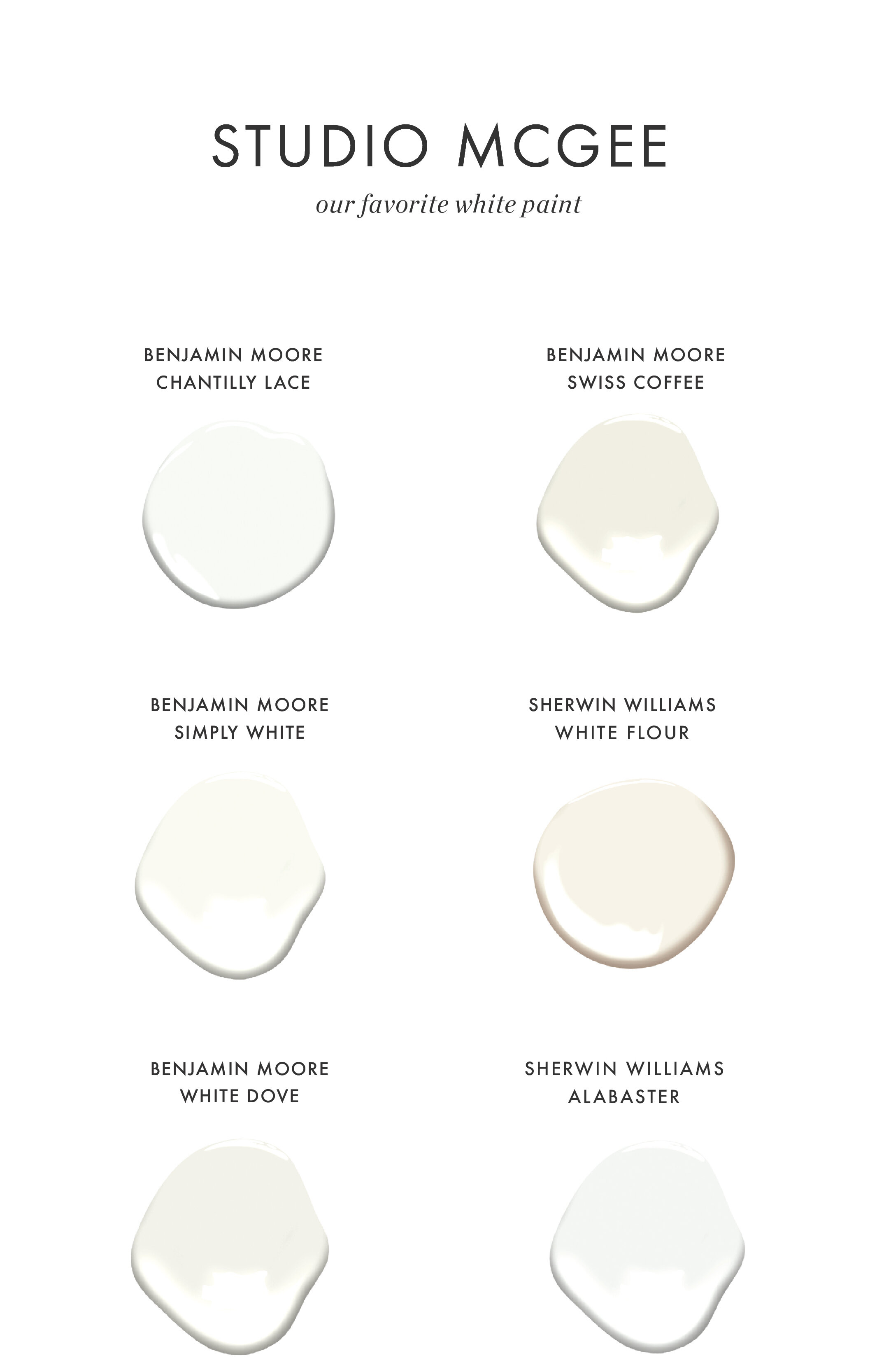 The Best White Paint Colors For Every Home,Good Plants To Grow Indoors In Winter