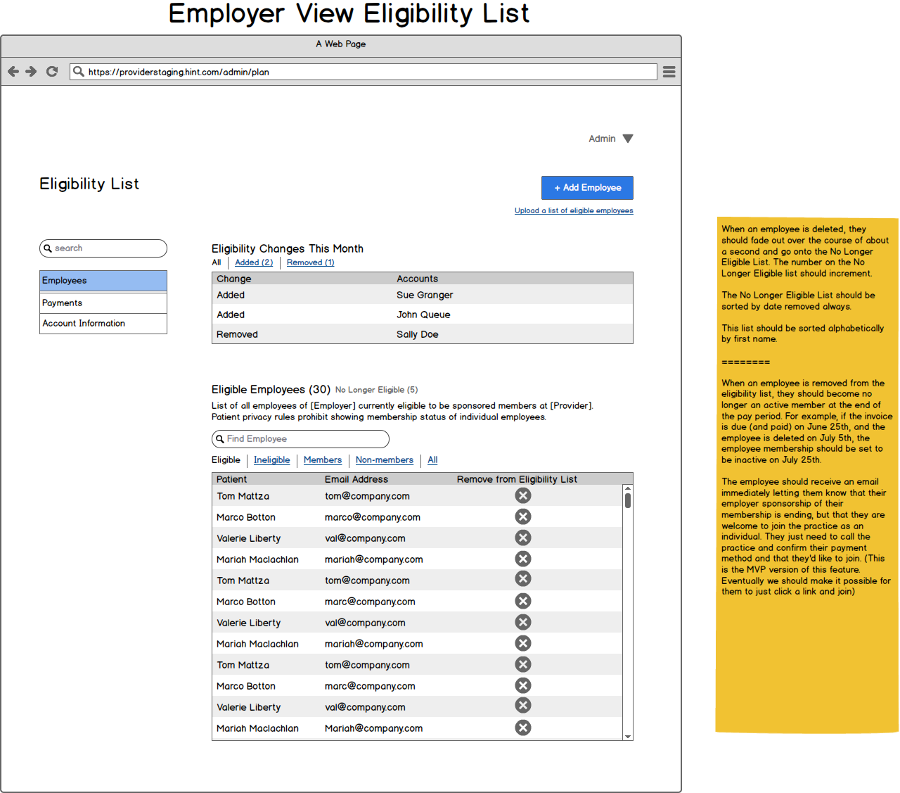 Employer view of Eligibility List