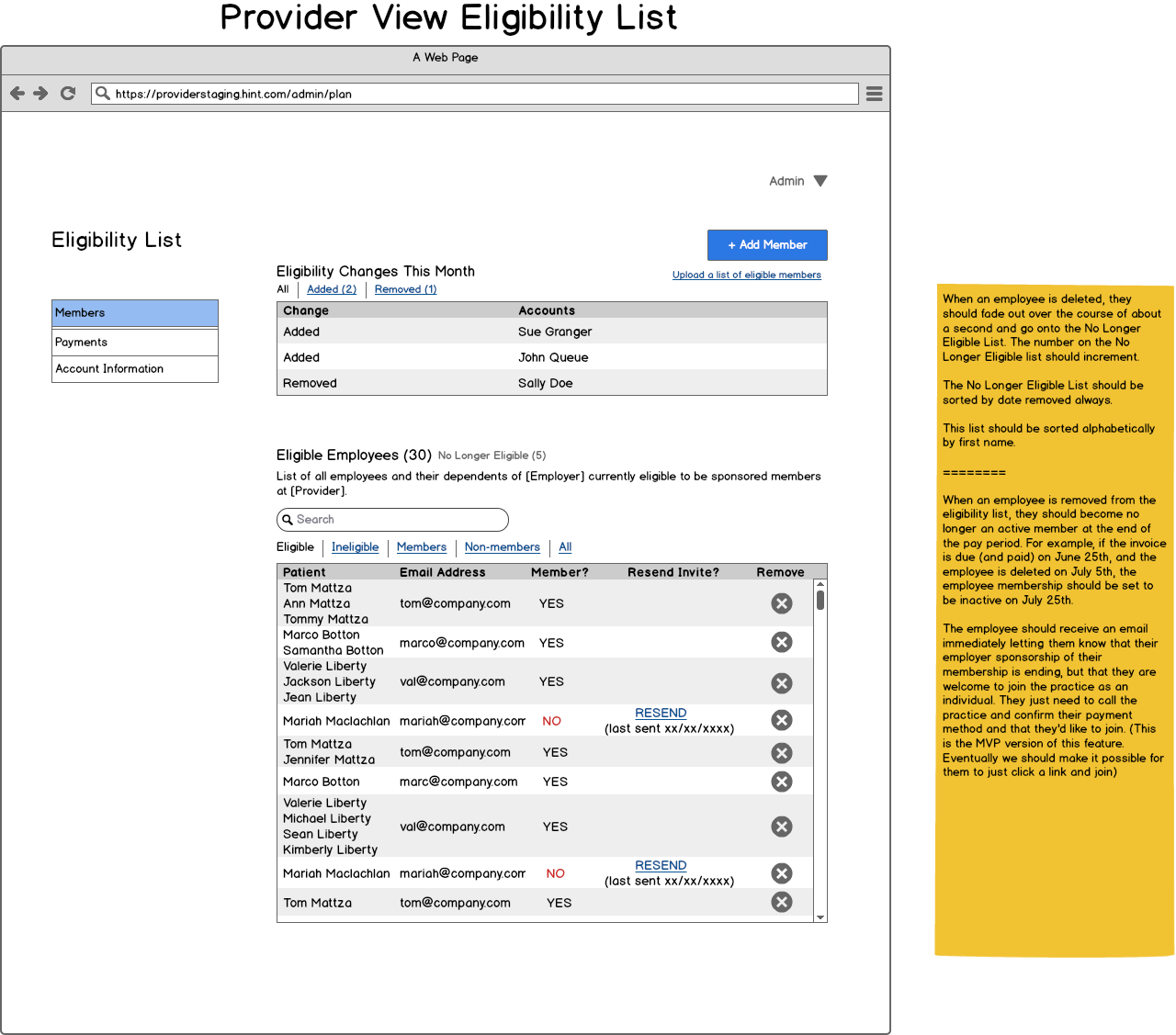 Healthcare Provider View of the Eligibility List