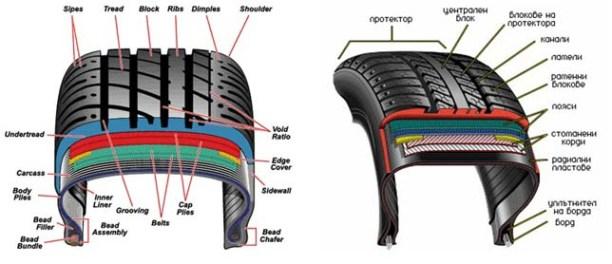 tire_anatomy3.jpg