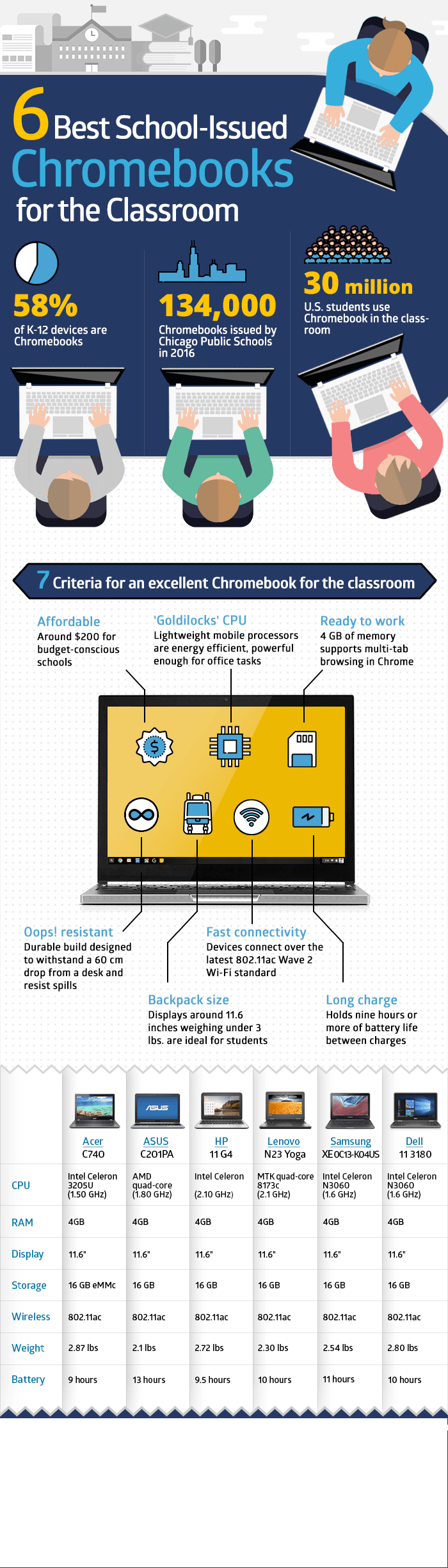 6-best-school-chromebooks B.png
