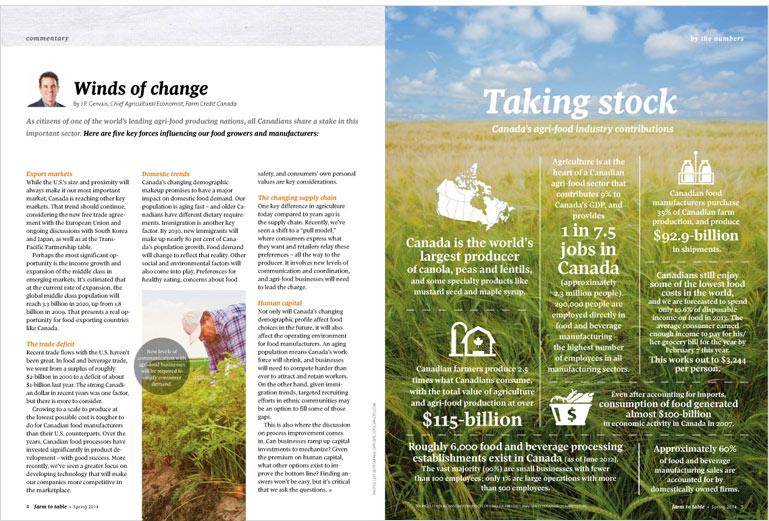 Farm to Table magazine