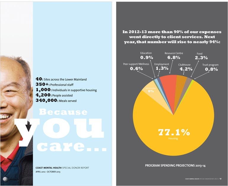 Coast Mental Health Foundation 2014 report to Donors