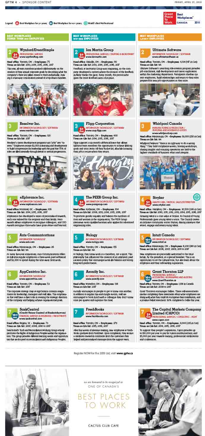 Globe-and-Mail-Best-Workplaces-2018-4.jpg