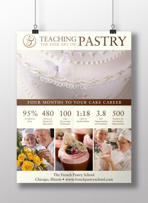 Cake Program Statistics Poster
