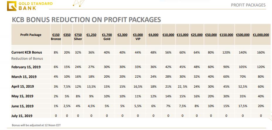 bonus reduction chart1A.png