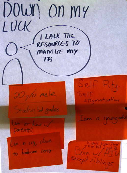 Method: Personas helped participants ideate solutions for specific goals and behaviors of different patient types.