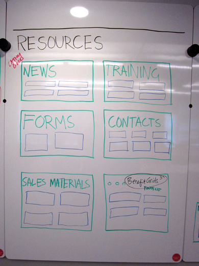 From whiteboard to web: the progress of wireframes