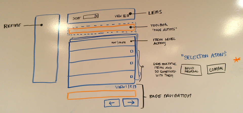Interaction design for design patterns