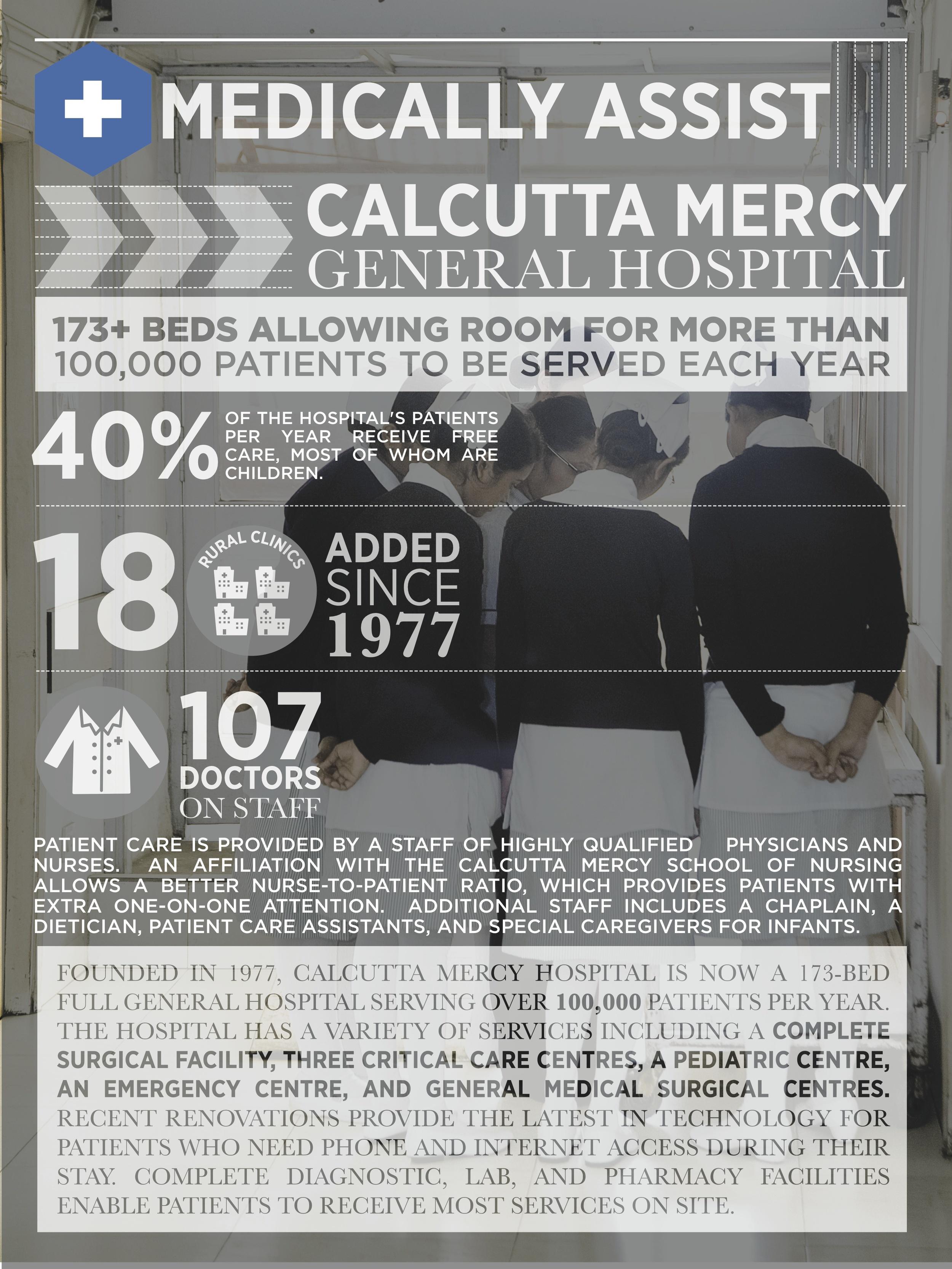 CM_18x24 Infographics MEDICALLY ASSIST.jpg