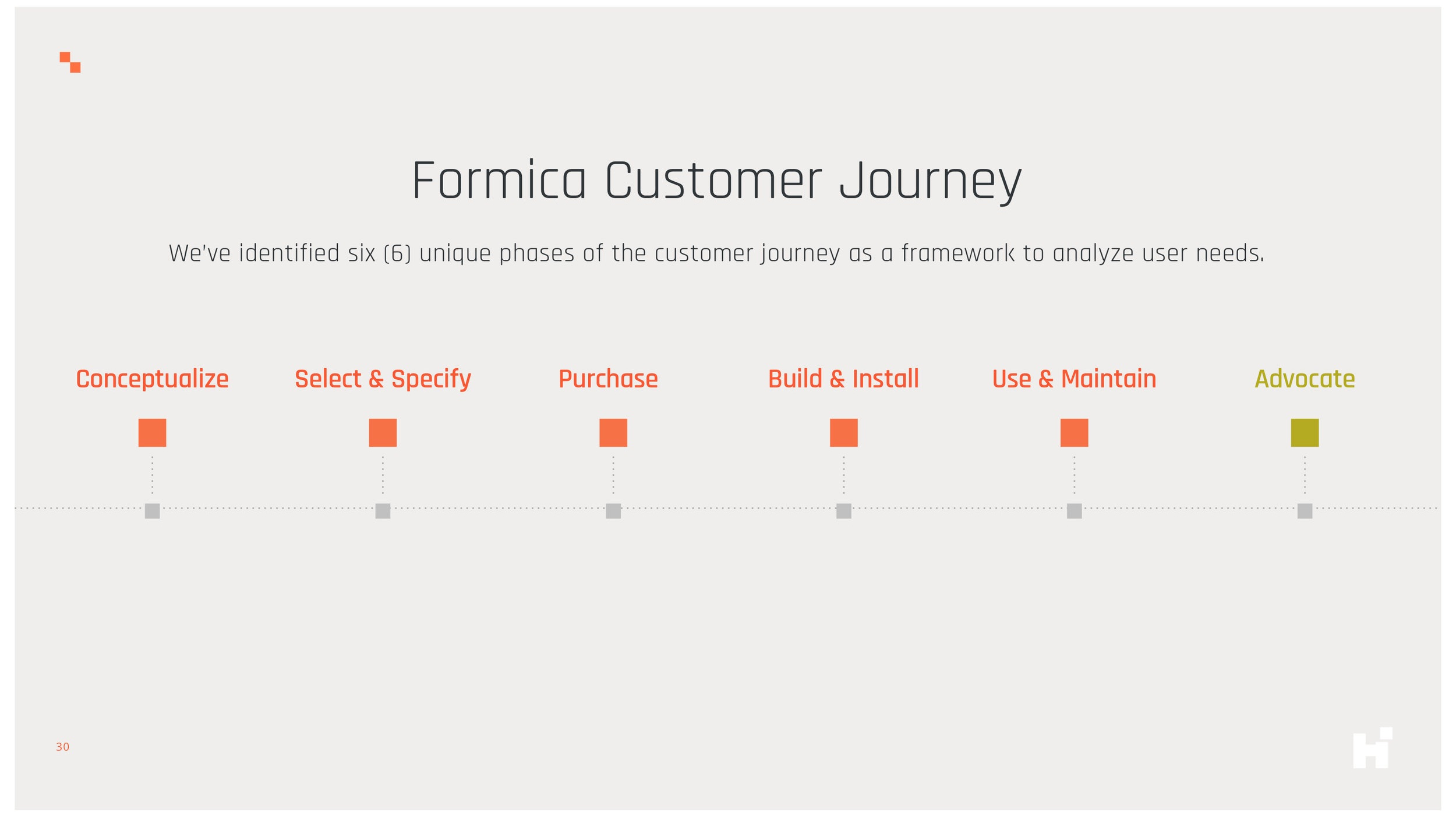 Customer-Journey.jpg