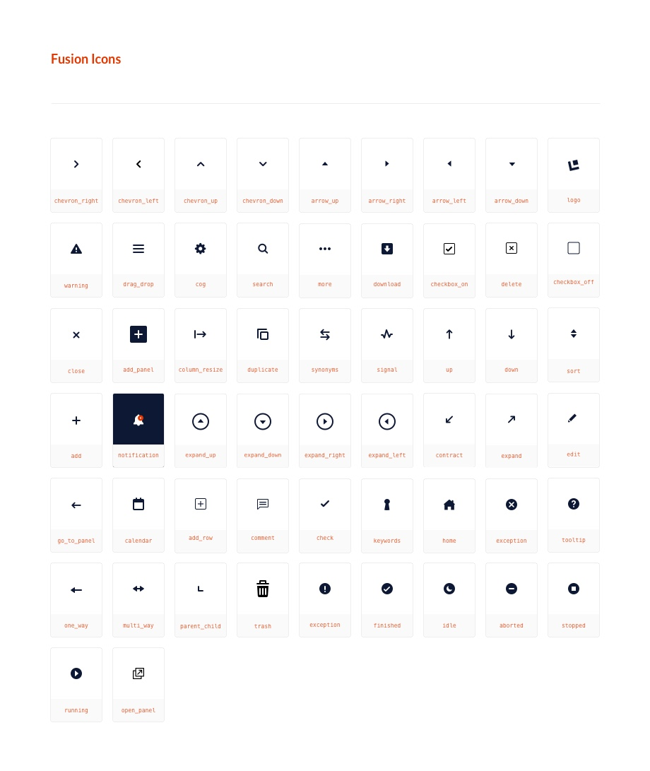 2.3 icons updated and labeled to use with our code styleguide.