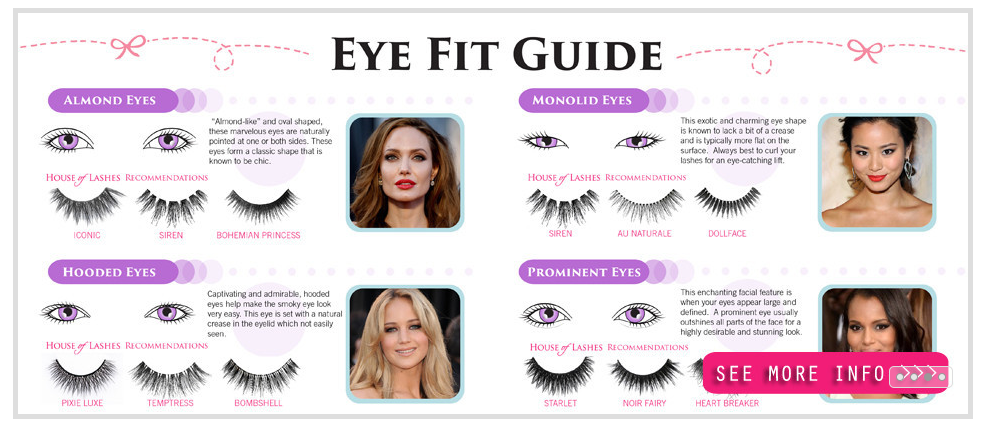 House of Lashes Eye Fit Guide