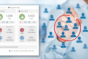 customer_profiling