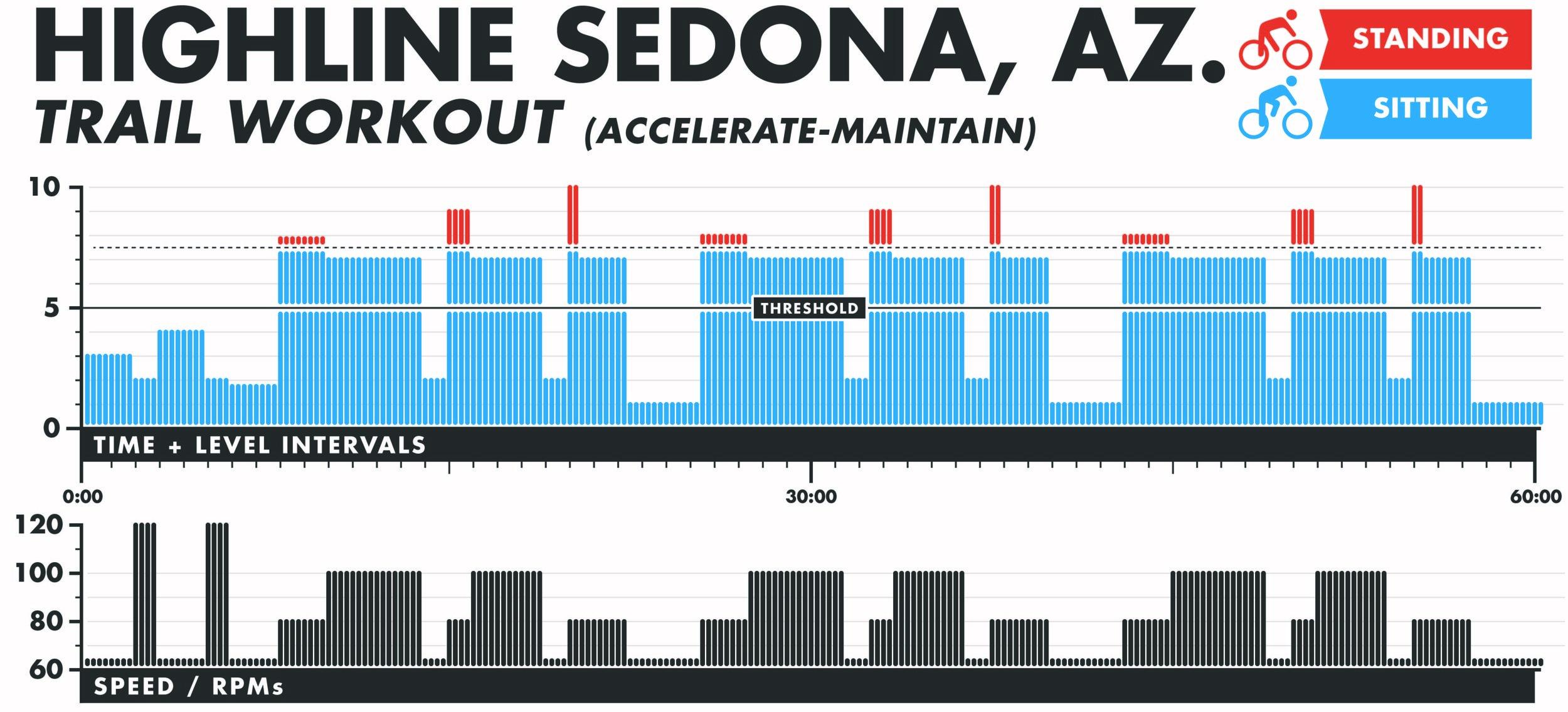 SEDONA-TRAIL Info-Graphic.jpg