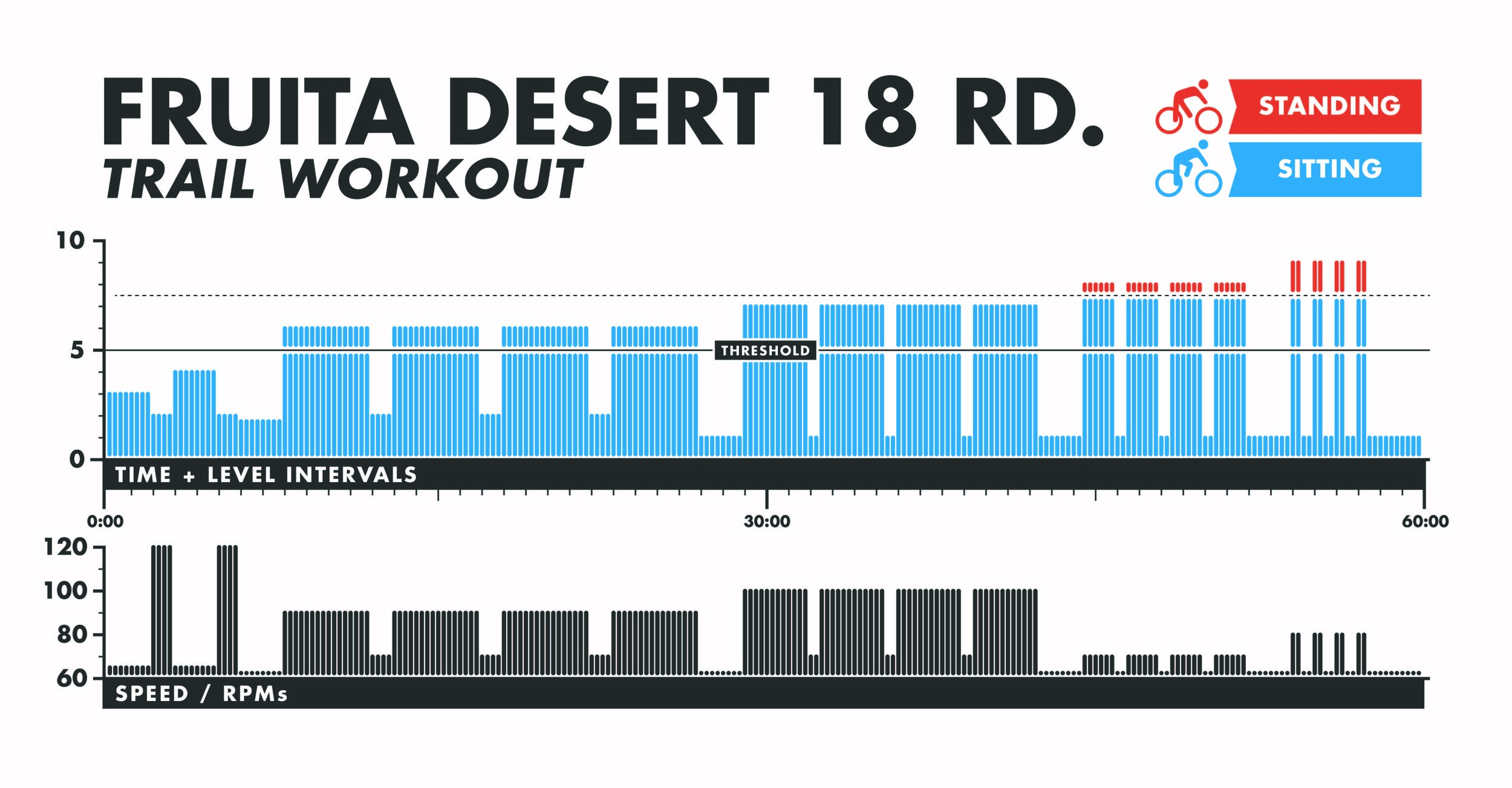 18Rd-TRAIL Info-Graphic.jpg