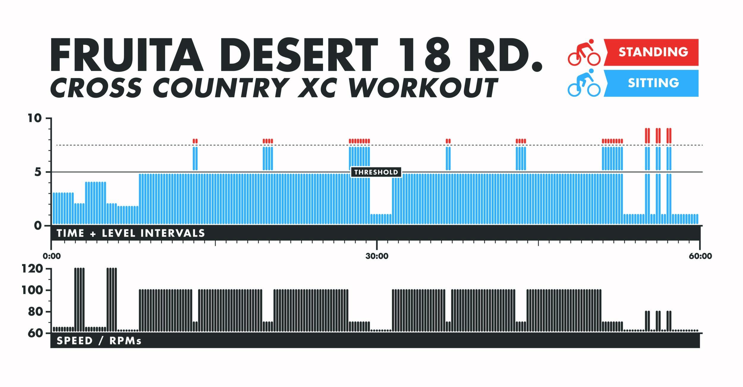 18Rd-XC Info-Graphic.jpg