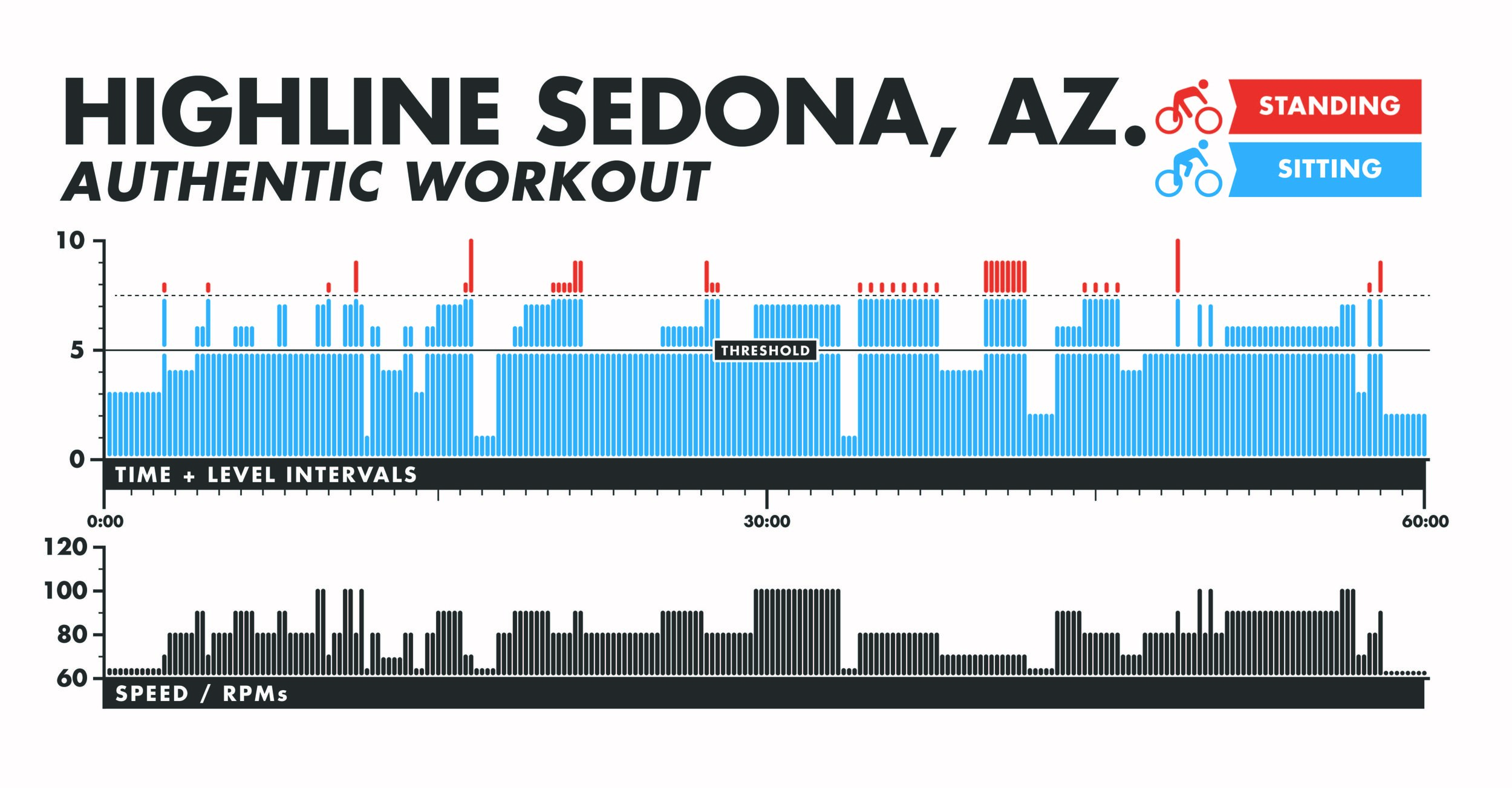 SEDONA-Authentic Info-Graphic.jpg