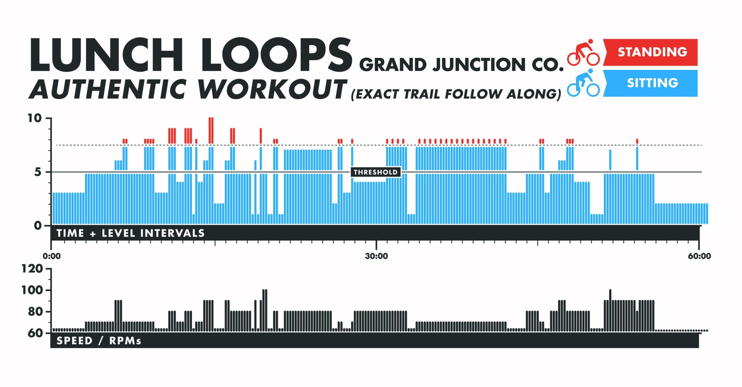 LUNCH LOOPS-AUTHENTIC Info-Graphic.jpg