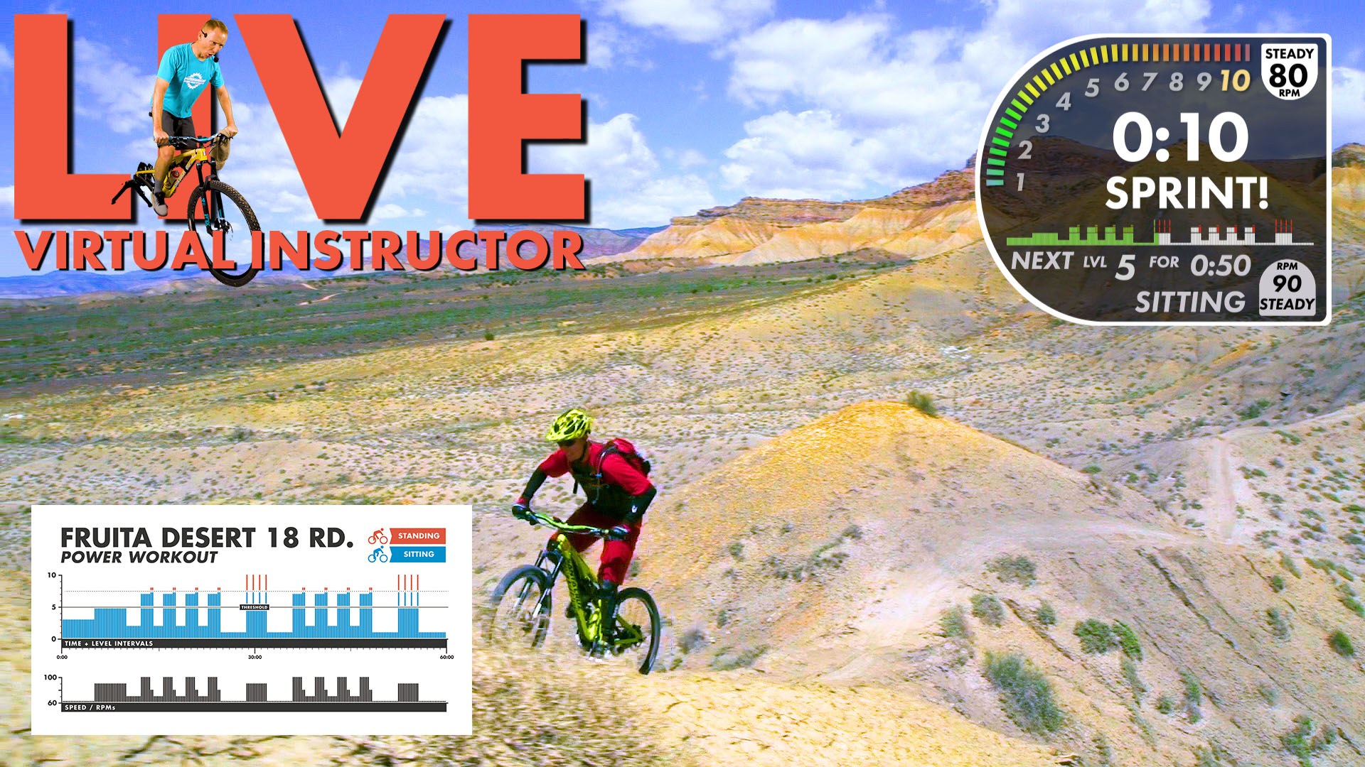 Fruita 18 Road Power Thumbnail Virtual Instructor W-Info Graphic.jpg
