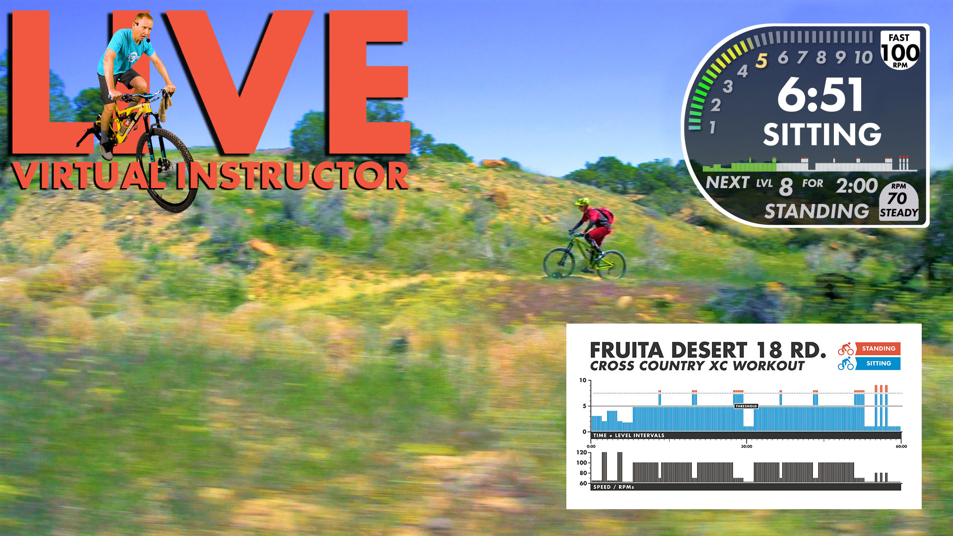 Fruita 18 Road XC Virtual Instructor W-Info Graphic.jpg