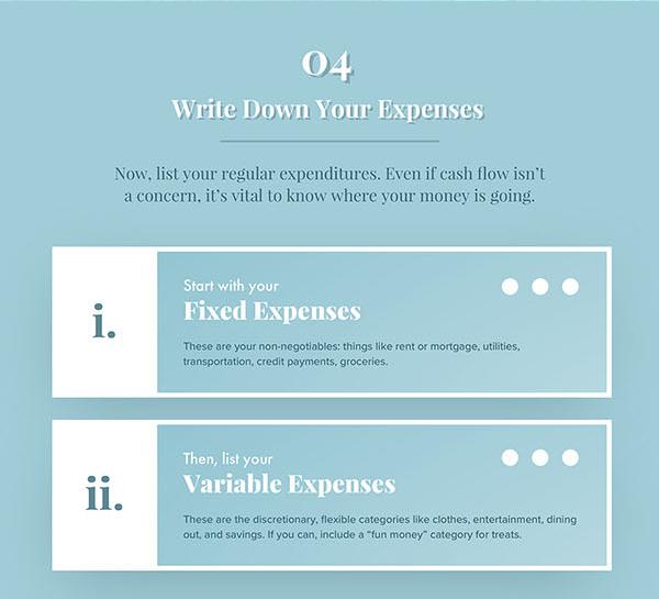 05-Budgeting-after-divorce-infographic-513-600.jpg