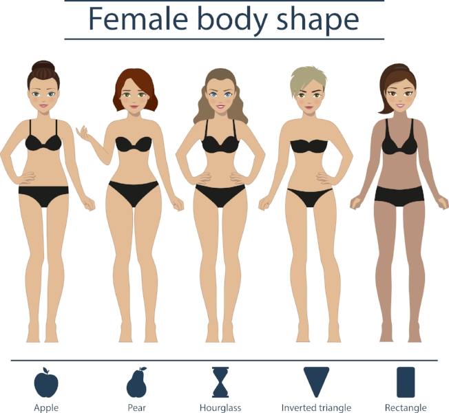 Why Your Waist Circumference Matters 100x More Than What You Weigh.jpg