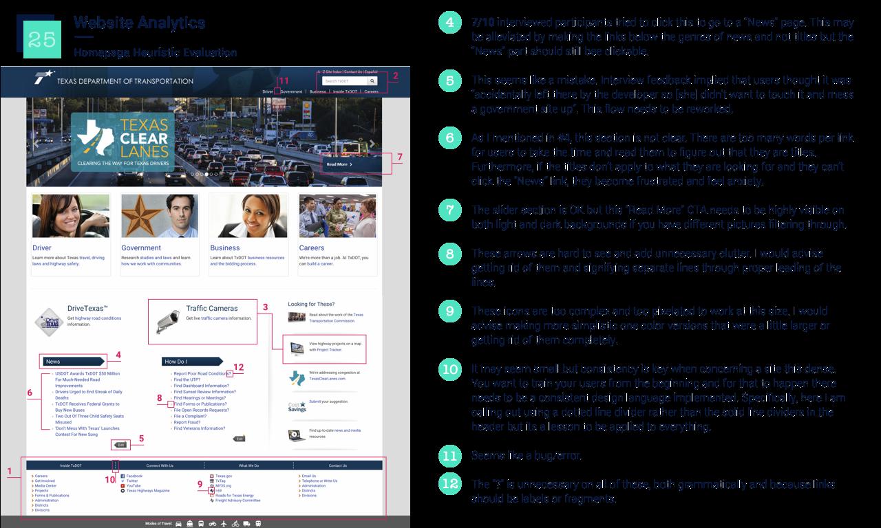 25 web analytics.png
