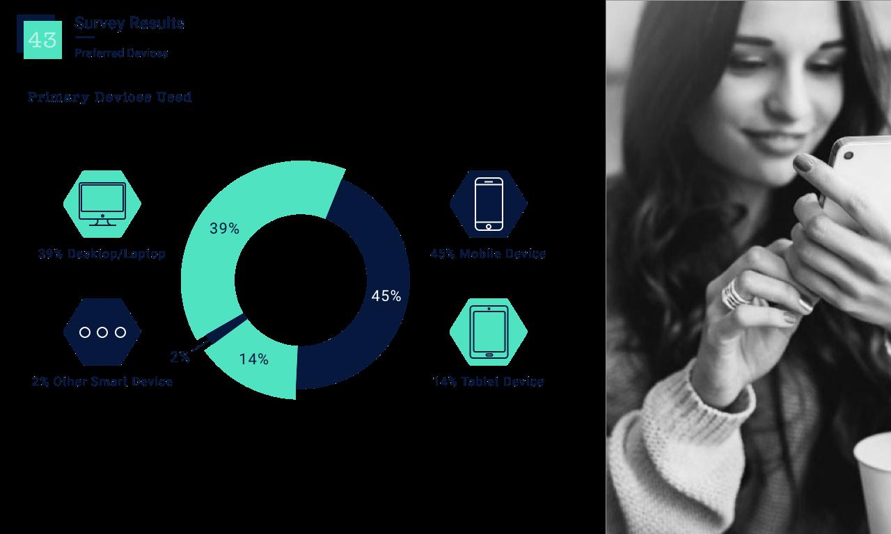 43 survey.png