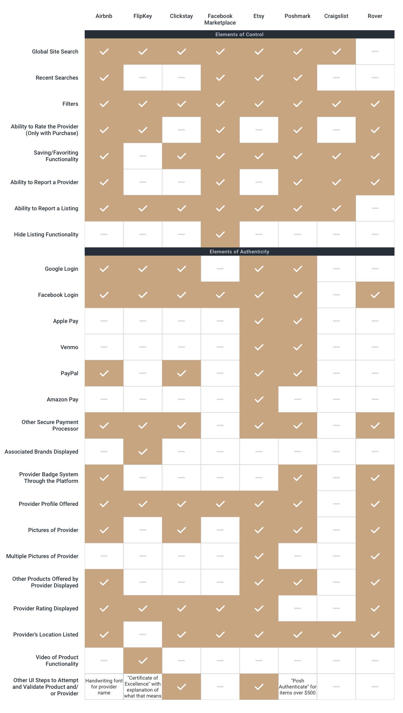 comp eval - 03 chart.jpg