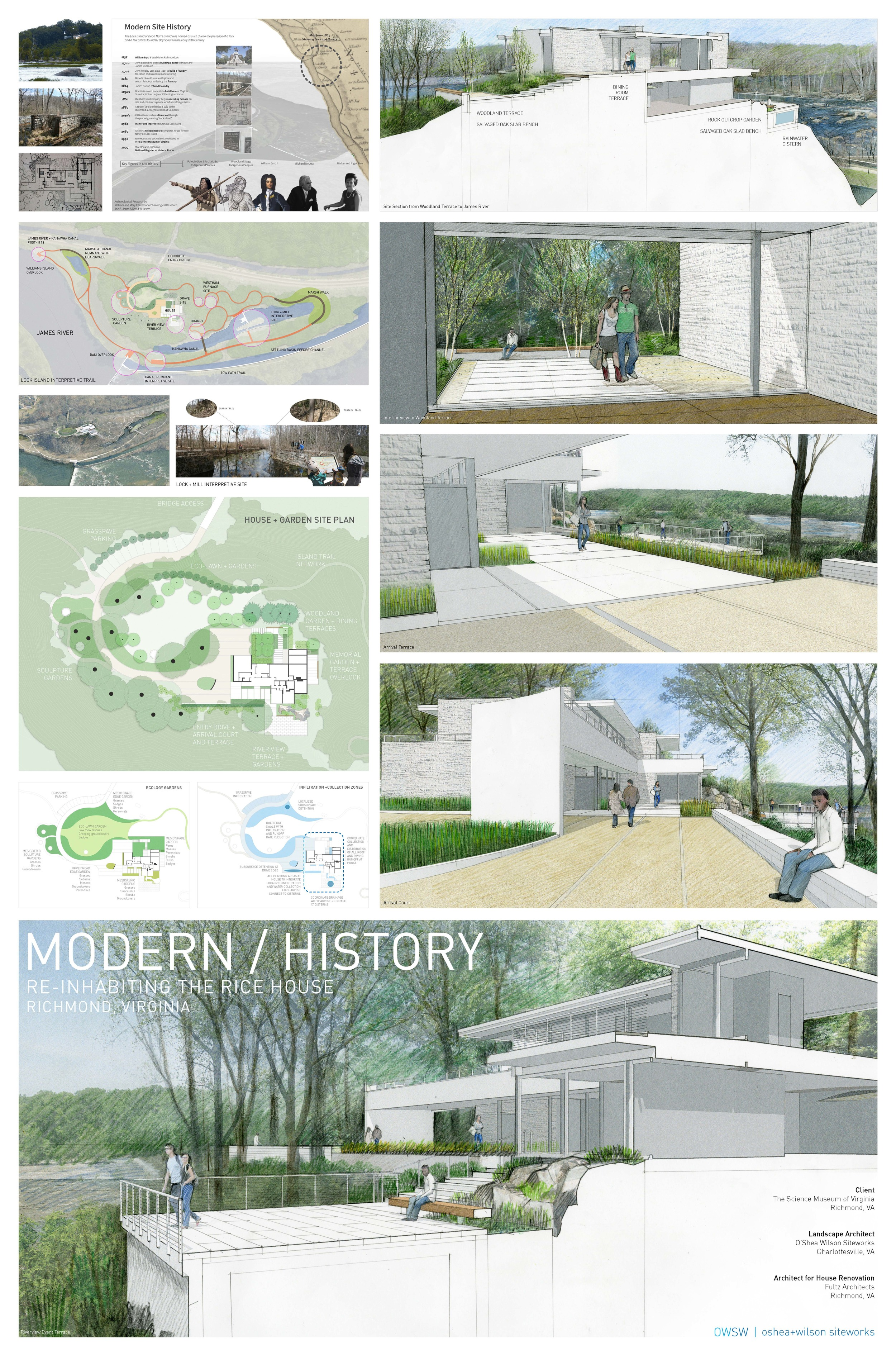 MODERN_HISTORY  Re-Inhabiting the Rice House_Poster.jpg