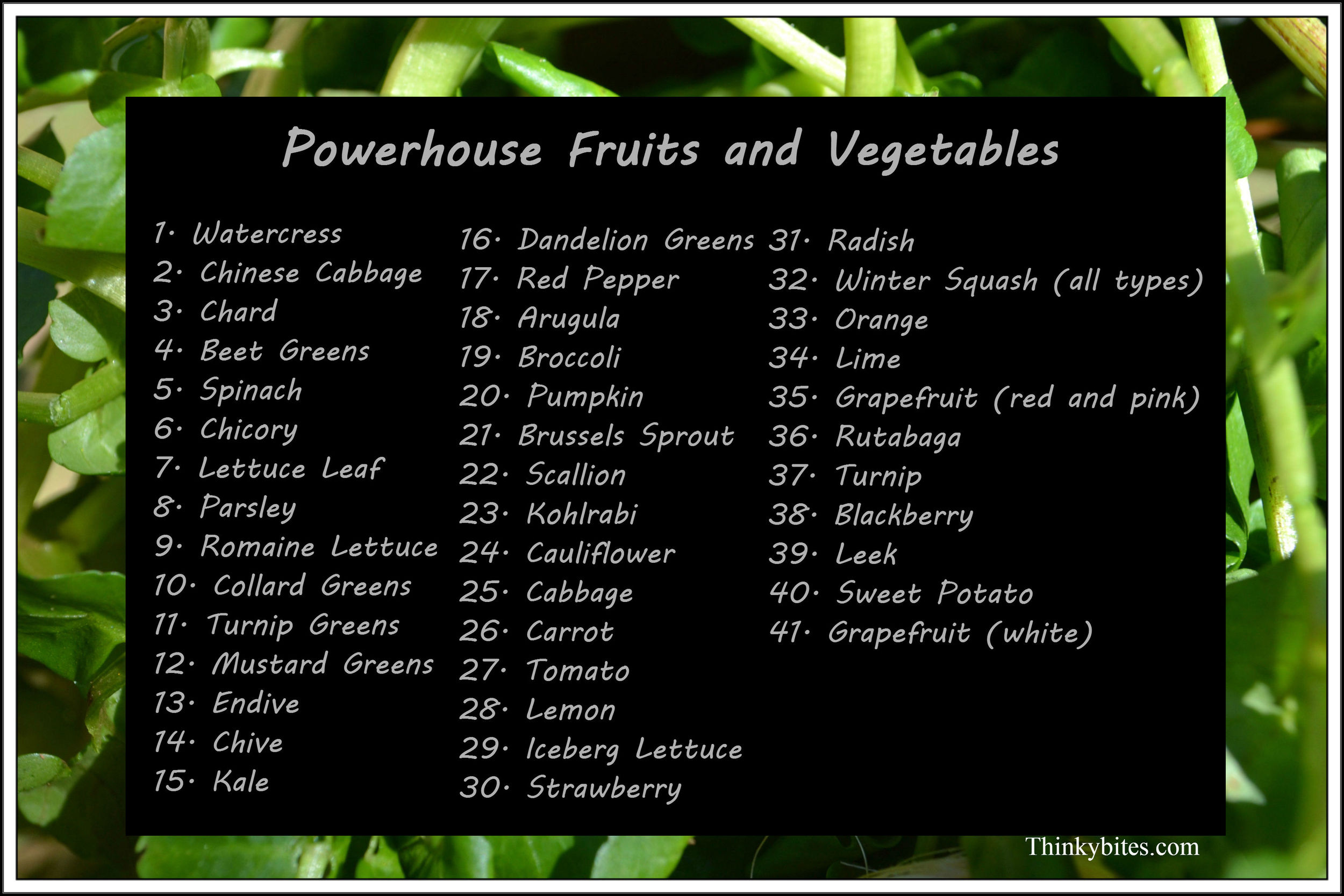 Powerhouse Fruits and Vegetable list from Di Noia J. Defining Powerhouse Fruits and Vegetables: A Nutrient Density Approach. Prev Chronic Dis 2014;11:130390. DOI:   http://dx.doi.org/10.5888/pcd11.130390