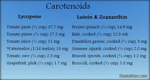 See  here  for more sources of carotenoids.