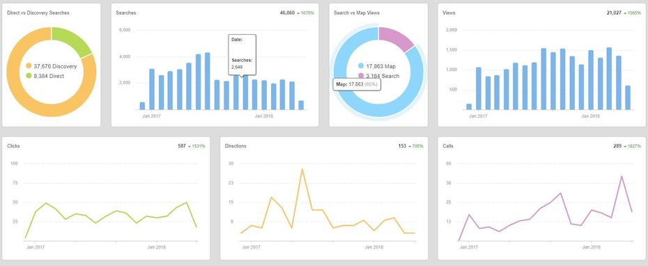 ranking-dashboard.jpg