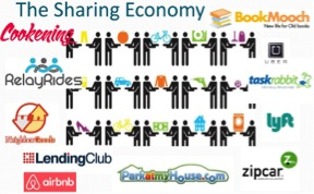 Examples of the sharing economy