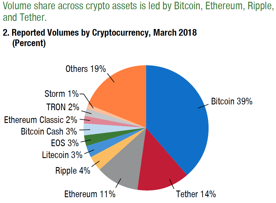 Crypto Assets 7.PNG