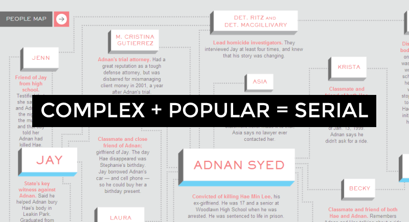 Complex and popular is serial