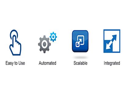 scaleable - integrateble - intelligent software