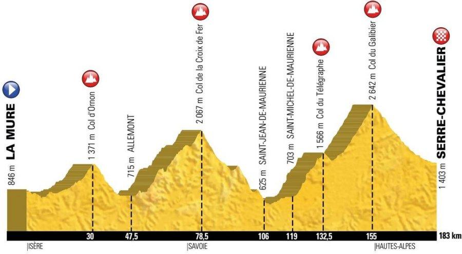 de bergetappe op 19 juli wordt natuurlijk op groot scherm vertoond tijdens de 63e wielerronde van maasdijk