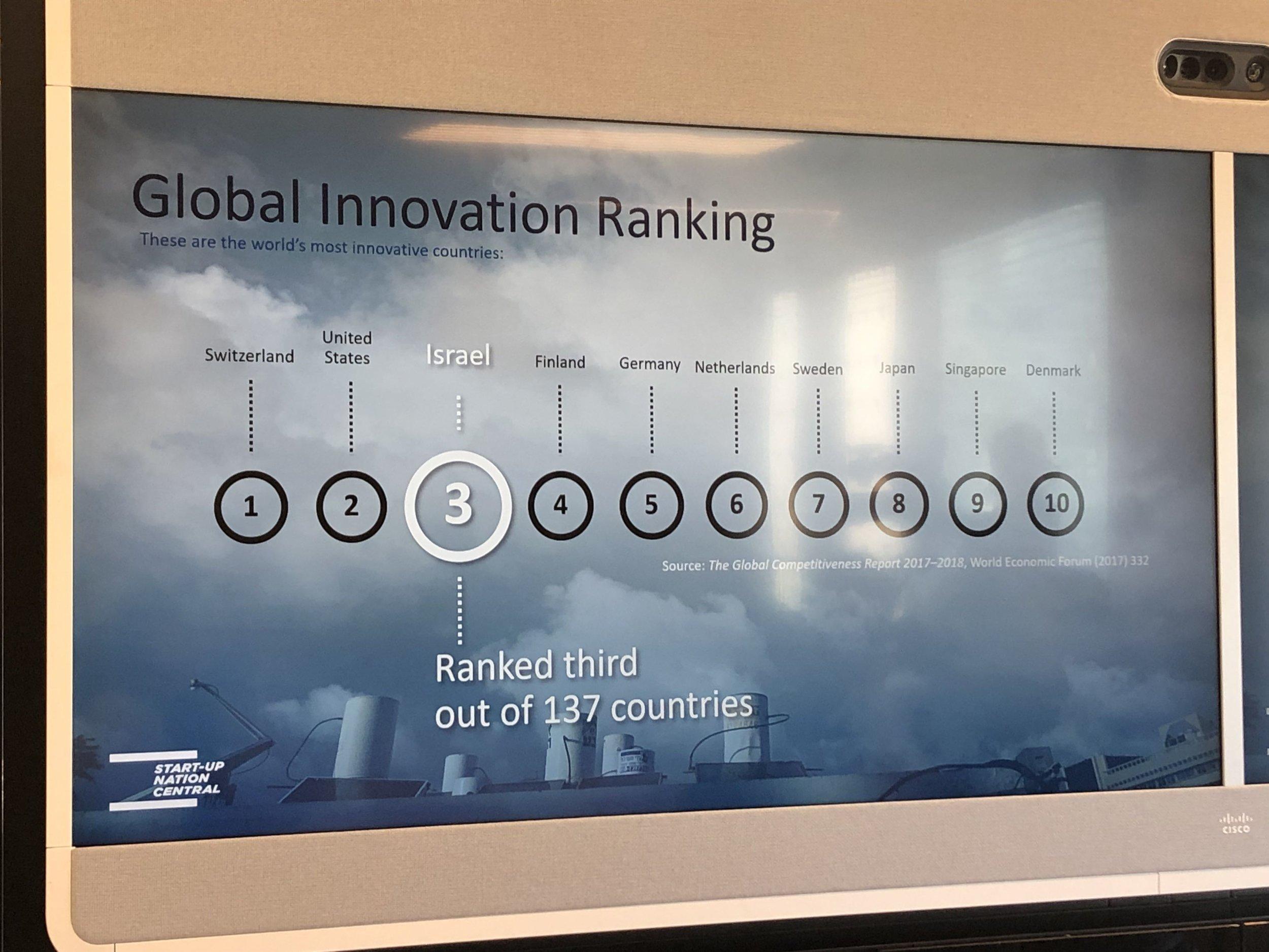 Innovation ranking.
