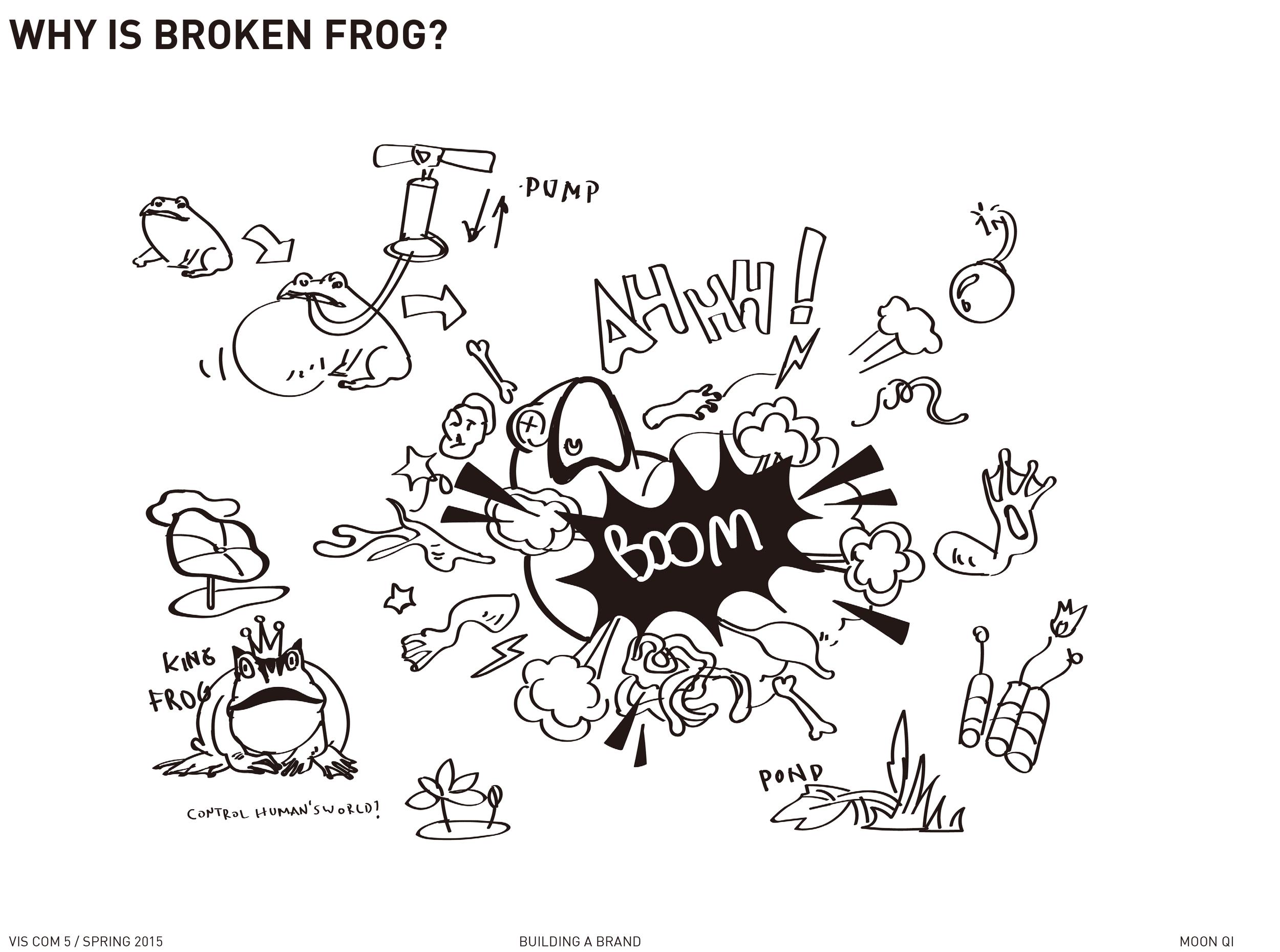 week 2 broken frog-3.jpg