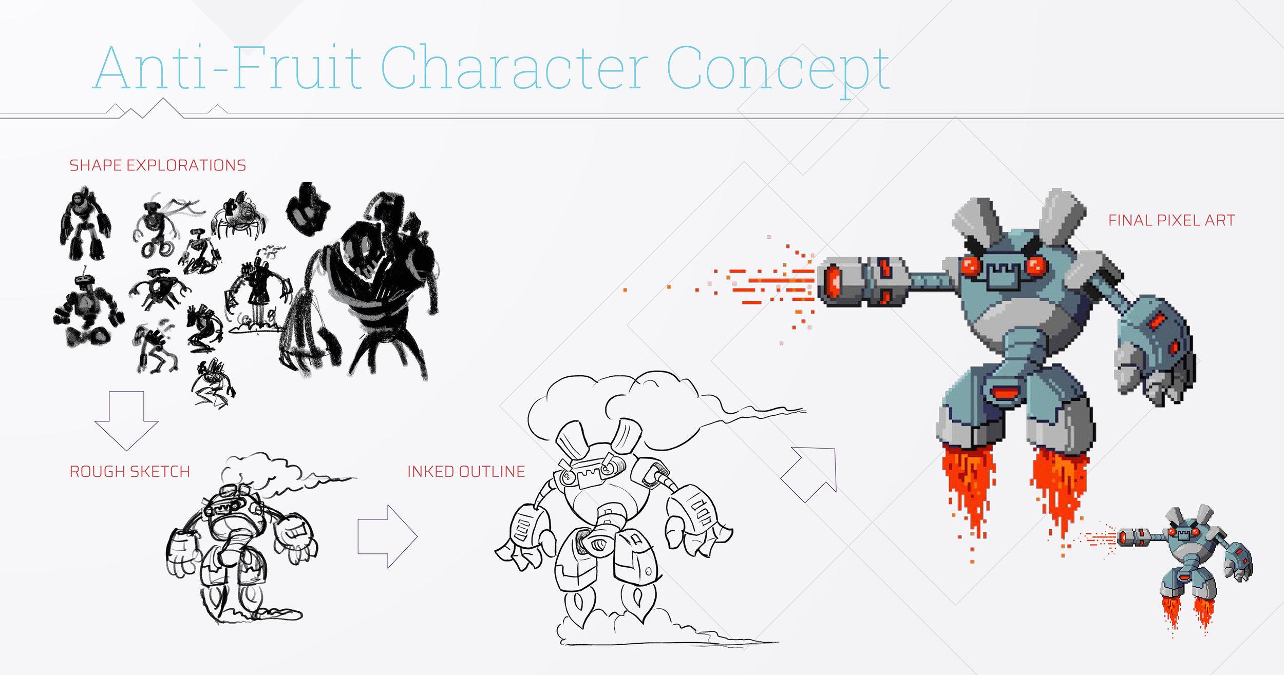 developmentanti-fruit concept.jpg